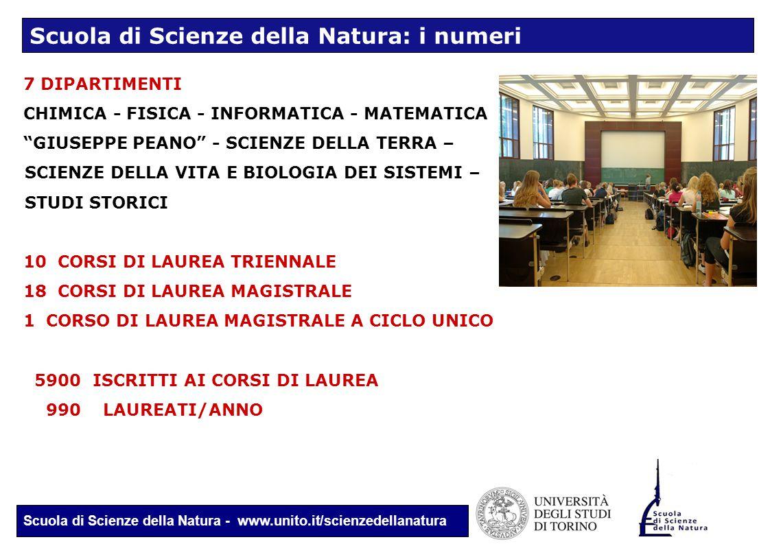 Scuola di Scienze della Natura - www.unito.it/scienzedellanatura Scuola di Scienze della Natura: i numeri 7 DIPARTIMENTI CHIMICA - FISICA - INFORMATIC