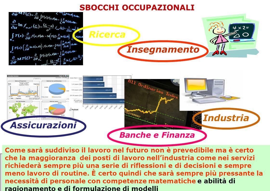 Scuola di Scienze della Natura - www.unito.it/scienzedellanatura SBOCCHI OCCUPAZIONALI Ricerca Banche e Finanza Assicurazioni Insegnamento Come sarà s