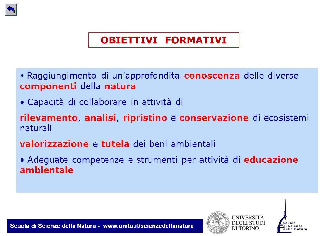 Scuola di Scienze della Natura - www.unito.it/scienzedellanatura OBIETTIVI FORMATIVI Raggiungimento di un'approfondita conoscenza delle diverse compon