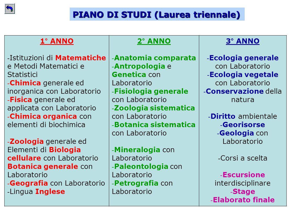 Scuola di Scienze della Natura - www.unito.it/scienzedellanatura 1° ANNO - Istituzioni di Matematiche e Metodi Matematici e Statistici - Chimica gener