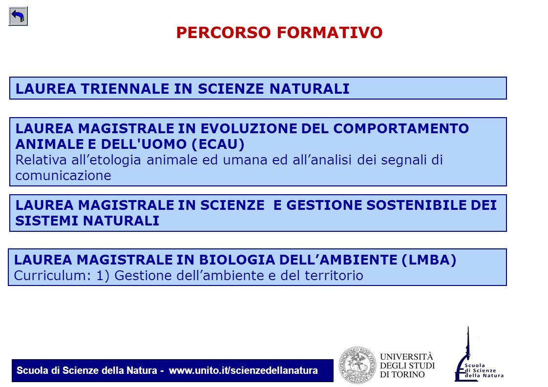 Scuola di Scienze della Natura - www.unito.it/scienzedellanatura LAUREA MAGISTRALE IN EVOLUZIONE DEL COMPORTAMENTO ANIMALE E DELL'UOMO (ECAU) Relativa