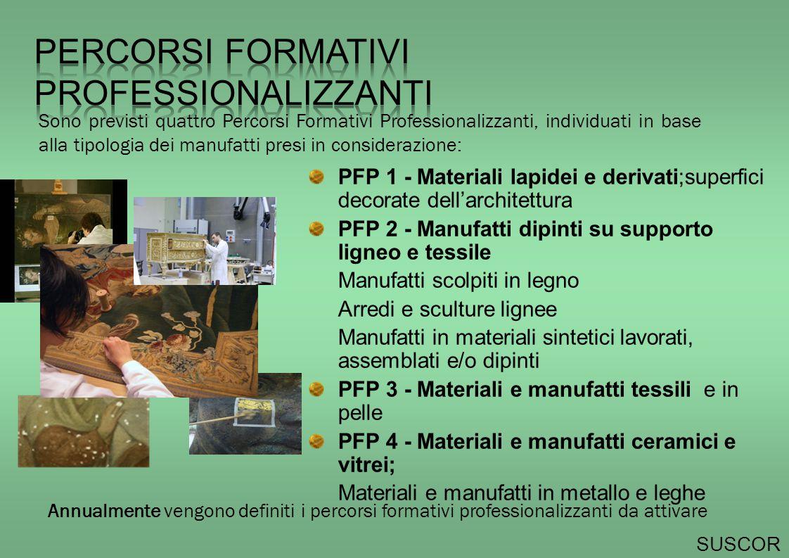 PFP 1 - Materiali lapidei e derivati;superfici decorate dell'architettura PFP 2 - Manufatti dipinti su supporto ligneo e tessile Manufatti scolpiti in