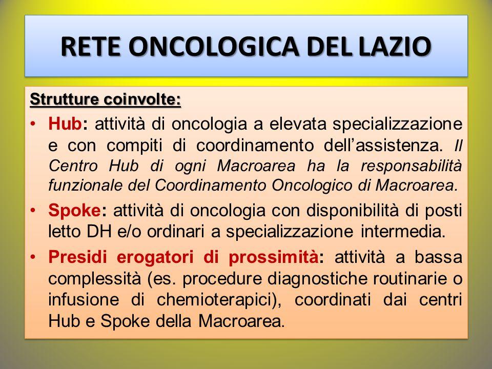 Strutture coinvolte: Hub: attività di oncologia a elevata specializzazione e con compiti di coordinamento dell'assistenza.