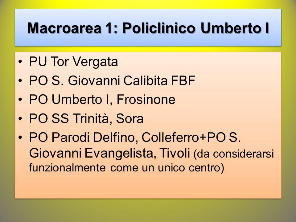 Macroarea 1: Policlinico Umberto I PU Tor Vergata PO S. Giovanni Calibita FBF PO Umberto I, Frosinone PO SS Trinità, Sora PO Parodi Delfino, Colleferr