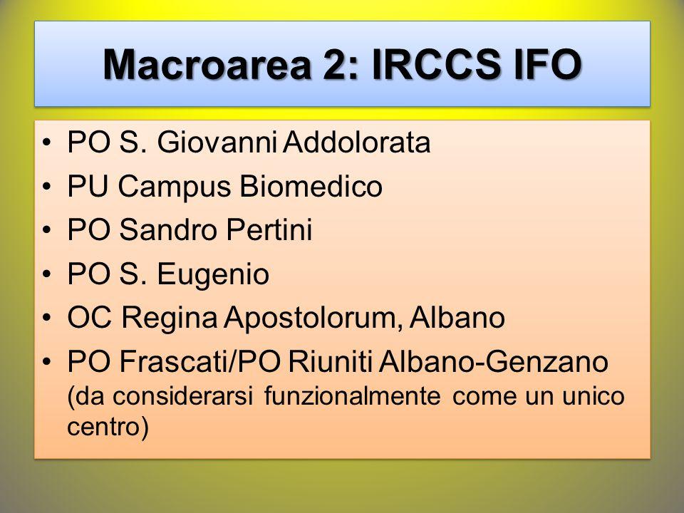Macroarea 2: IRCCS IFO PO S. Giovanni Addolorata PU Campus Biomedico PO Sandro Pertini PO S. Eugenio OC Regina Apostolorum, Albano PO Frascati/PO Riun