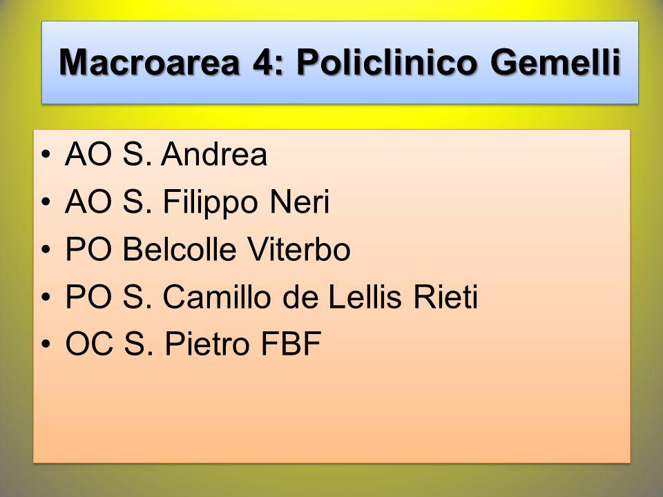 Macroarea 4: Policlinico Gemelli AO S. Andrea AO S. Filippo Neri PO Belcolle Viterbo PO S. Camillo de Lellis Rieti OC S. Pietro FBF AO S. Andrea AO S.