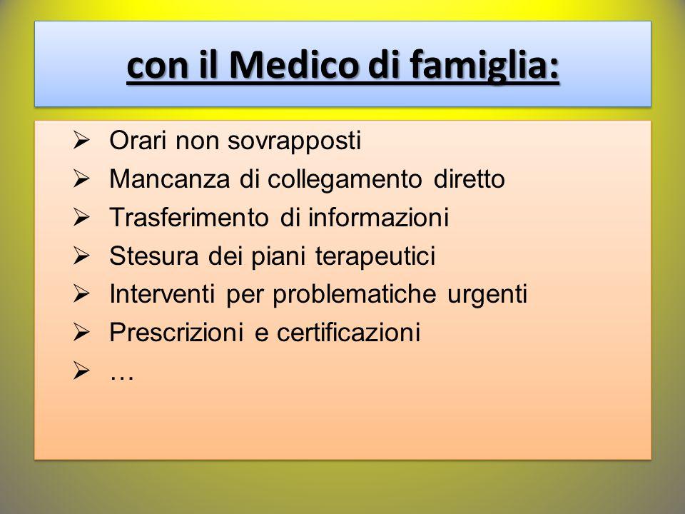 con il Medico di famiglia:  Orari non sovrapposti  Mancanza di collegamento diretto  Trasferimento di informazioni  Stesura dei piani terapeutici