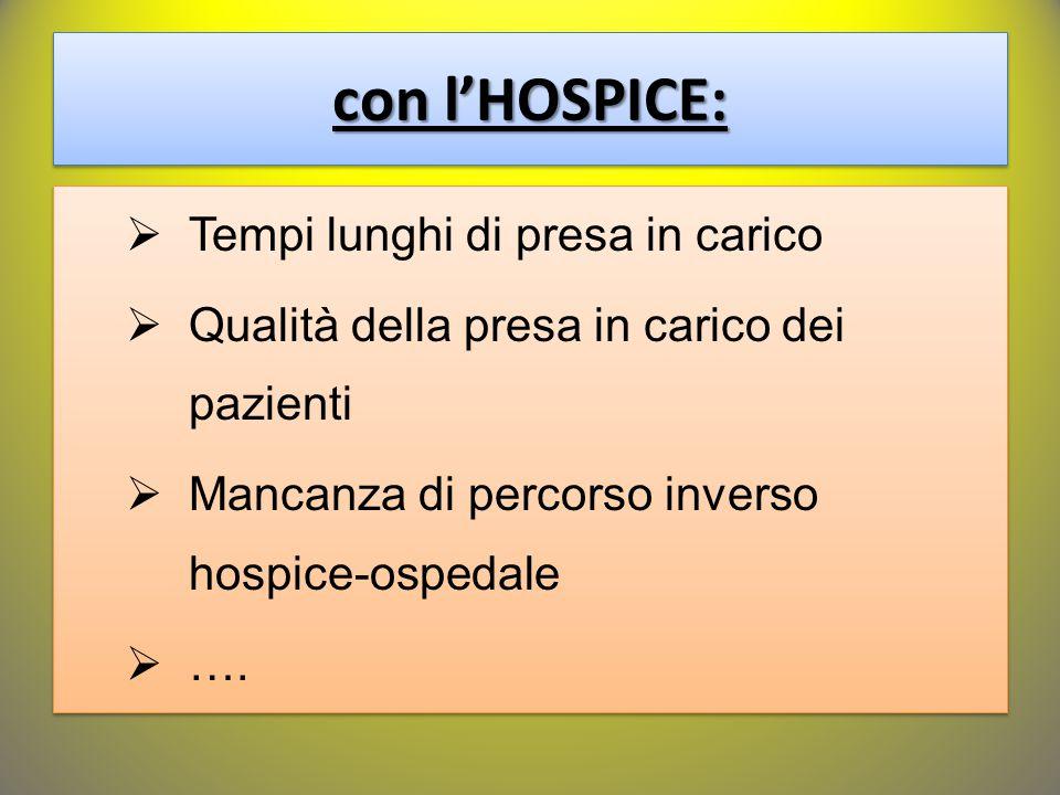  Tempi lunghi di presa in carico  Qualità della presa in carico dei pazienti  Mancanza di percorso inverso hospice-ospedale  ….  Tempi lunghi di