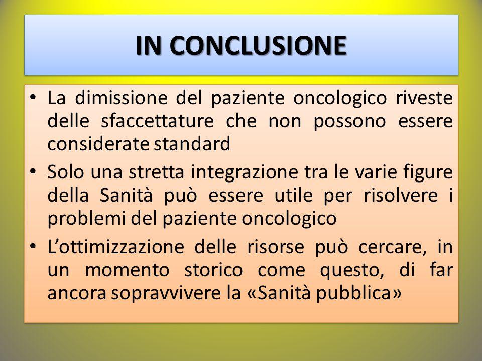IN CONCLUSIONE La dimissione del paziente oncologico riveste delle sfaccettature che non possono essere considerate standard Solo una stretta integraz