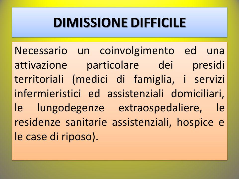 DIMISSIONE DIFFICILE Necessario un coinvolgimento ed una attivazione particolare dei presidi territoriali (medici di famiglia, i servizi infermieristi