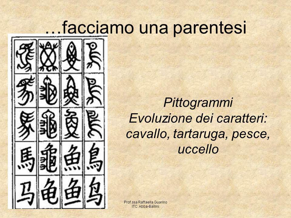 Prof.ssa Raffaella Guarino ITC Abba-Ballini …facciamo una parentesi Pittogrammi Evoluzione dei caratteri: cavallo, tartaruga, pesce, uccello