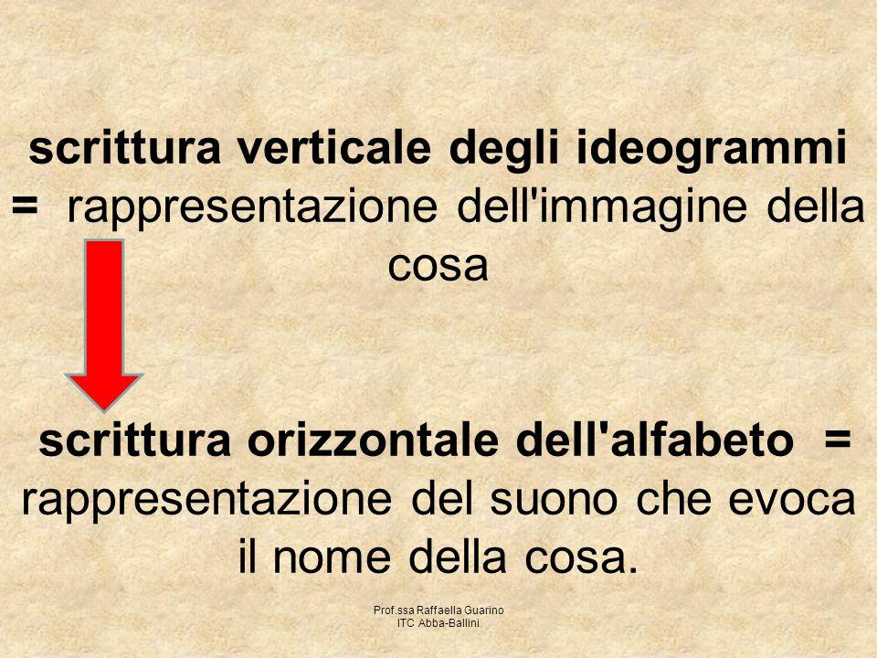Prof.ssa Raffaella Guarino ITC Abba-Ballini scrittura verticale degli ideogrammi = rappresentazione dell'immagine della cosa scrittura orizzontale del