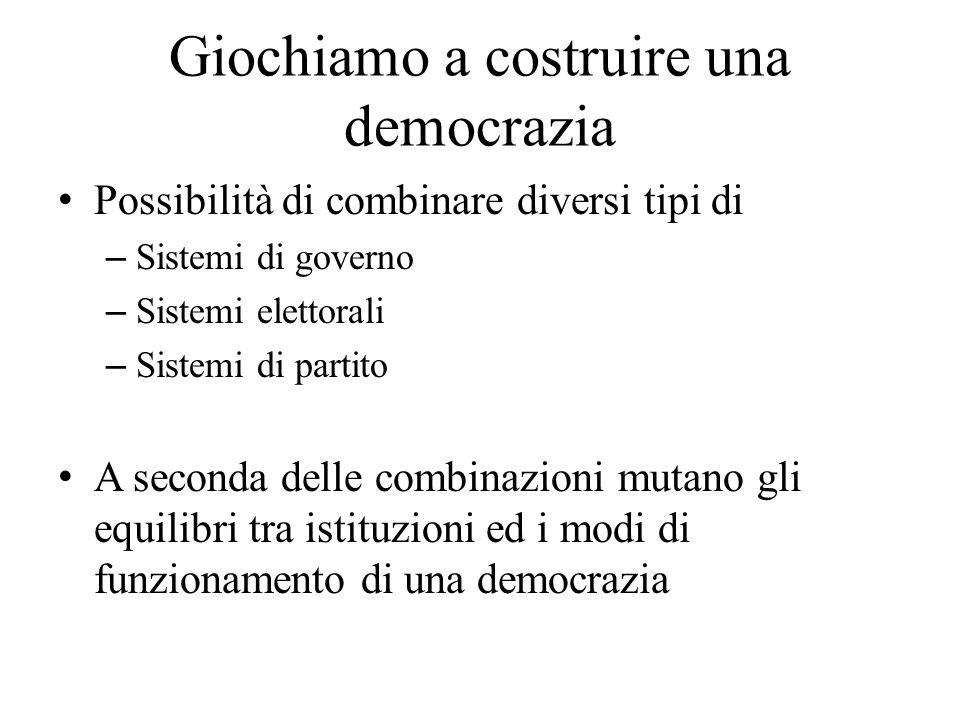 Giochiamo a costruire una democrazia Possibilità di combinare diversi tipi di – Sistemi di governo – Sistemi elettorali – Sistemi di partito A seconda