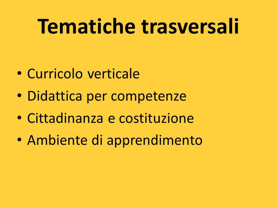 Tematiche trasversali Curricolo verticale Didattica per competenze Cittadinanza e costituzione Ambiente di apprendimento
