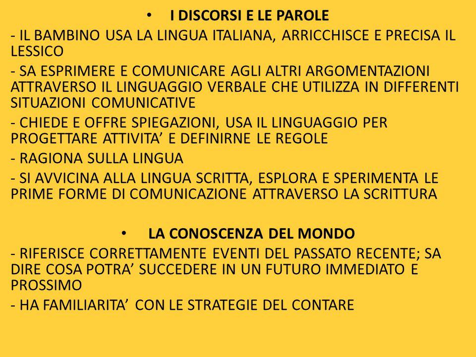 I DISCORSI E LE PAROLE - IL BAMBINO USA LA LINGUA ITALIANA, ARRICCHISCE E PRECISA IL LESSICO - SA ESPRIMERE E COMUNICARE AGLI ALTRI ARGOMENTAZIONI ATT