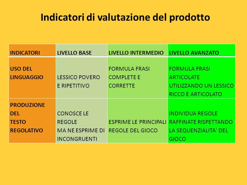 Indicatori di valutazione del prodotto INDICATORILIVELLO BASELIVELLO INTERMEDIOLIVELLO AVANZATO USO DEL LINGUAGGIO LESSICO POVERO E RIPETITIVO FORMULA