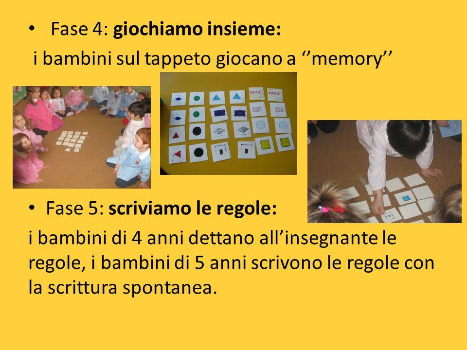 Fase 4: giochiamo insieme: i bambini sul tappeto giocano a ''memory'' Fase 5: scriviamo le regole: i bambini di 4 anni dettano all'insegnante le regol