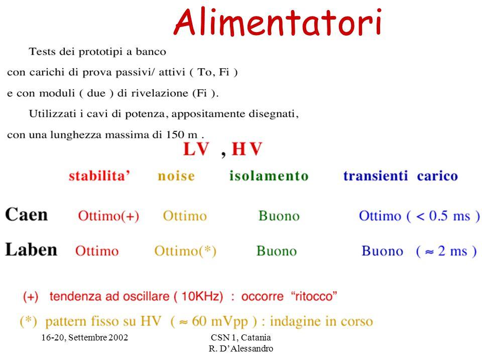 16-20, Settembre 2002CSN 1, Catania R. D'Alessandro Alimentatori