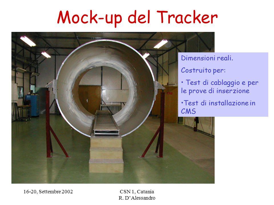 16-20, Settembre 2002CSN 1, Catania R. D'Alessandro Mock-up del Tracker Dimensioni reali.