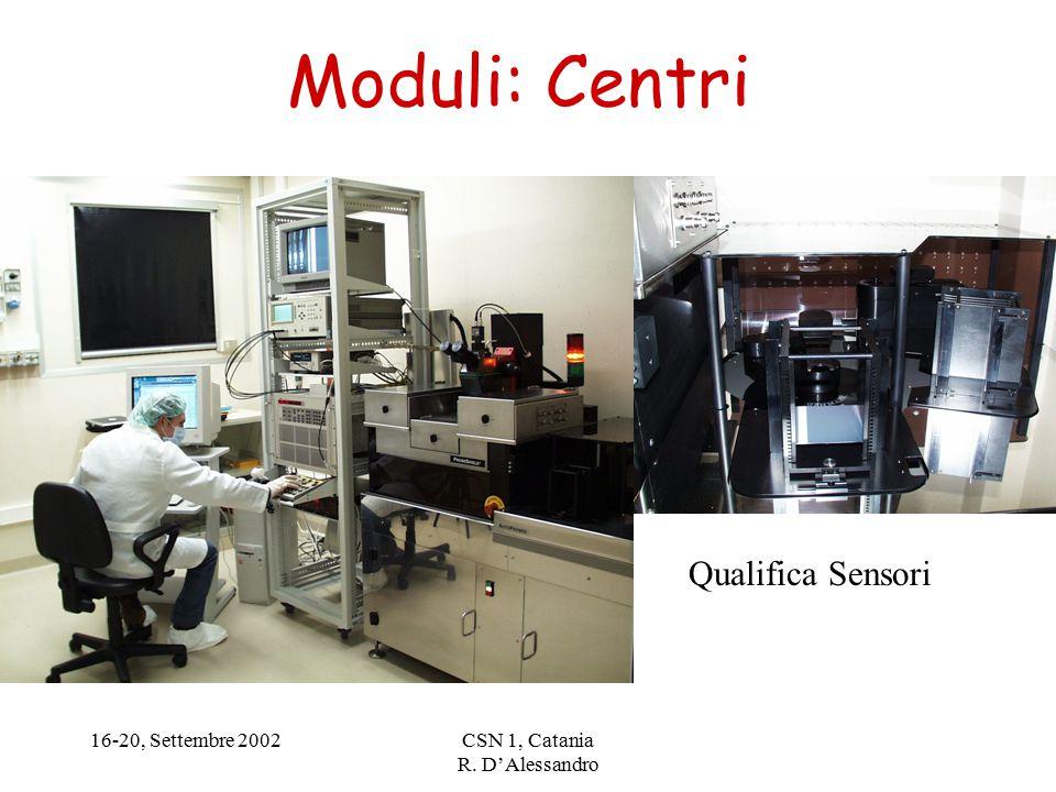 16-20, Settembre 2002CSN 1, Catania R. D'Alessandro Moduli: Centri Qualifica Sensori