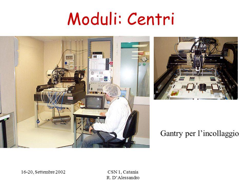 16-20, Settembre 2002CSN 1, Catania R. D'Alessandro Moduli: Centri Gantry per l'incollaggio