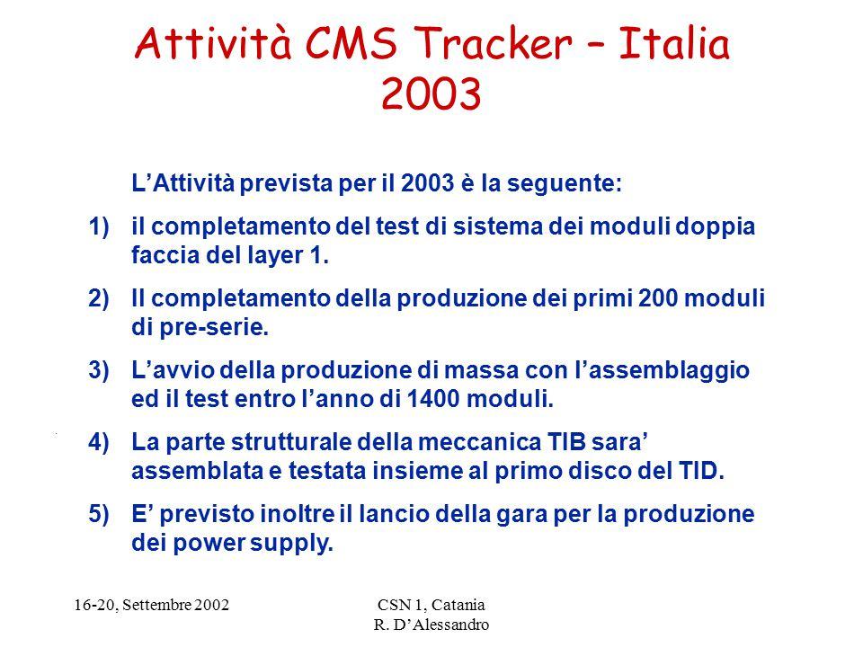 16-20, Settembre 2002CSN 1, Catania R. D'Alessandro Attività CMS Tracker – Italia 2003.