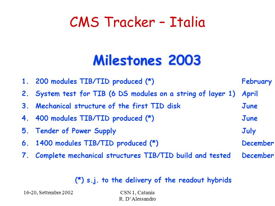 16-20, Settembre 2002CSN 1, Catania R. D'Alessandro CMS Tracker – Italia. Milestones 2003 1.200 modules TIB/TID produced (*)February 2.System test for