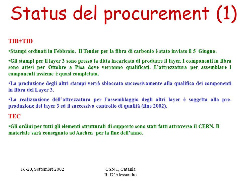 16-20, Settembre 2002CSN 1, Catania R.