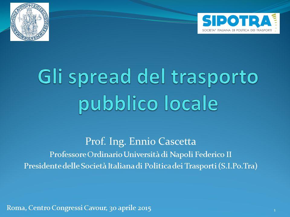 1.Lo spread della mobilità urbana in Italia 2. Le conseguenze dello spread della mobilità 3.