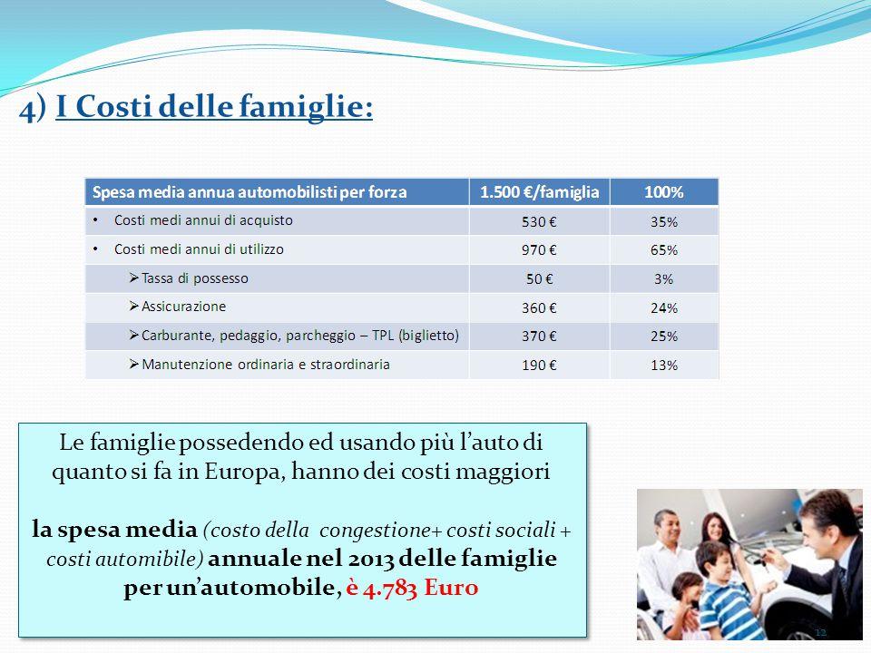 4) I Costi delle famiglie: Le famiglie possedendo ed usando più l'auto di quanto si fa in Europa, hanno dei costi maggiori la spesa media (costo della