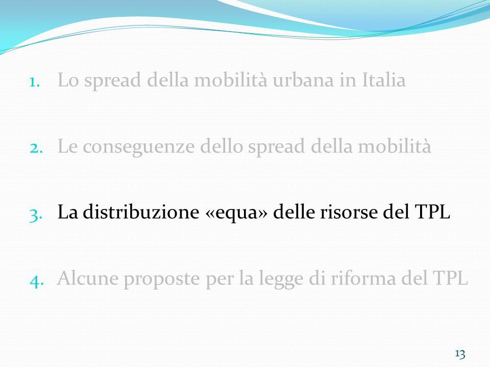 1. Lo spread della mobilità urbana in Italia 2. Le conseguenze dello spread della mobilità 3. La distribuzione «equa» delle risorse del TPL 4. Alcune