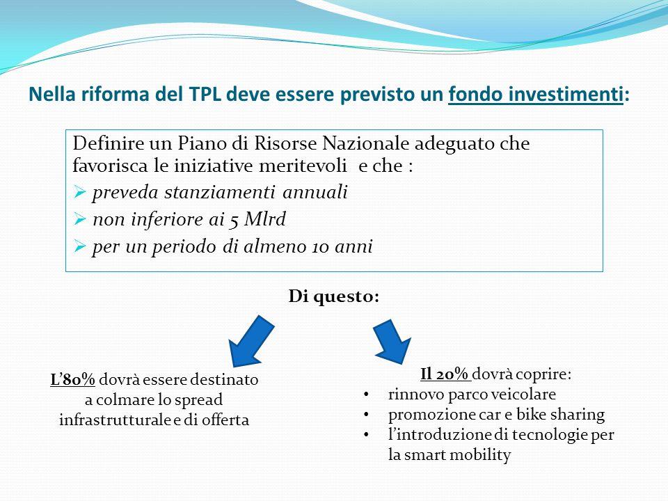 Definire un Piano di Risorse Nazionale adeguato che favorisca le iniziative meritevoli e che :  preveda stanziamenti annuali  non inferiore ai 5 Mlr