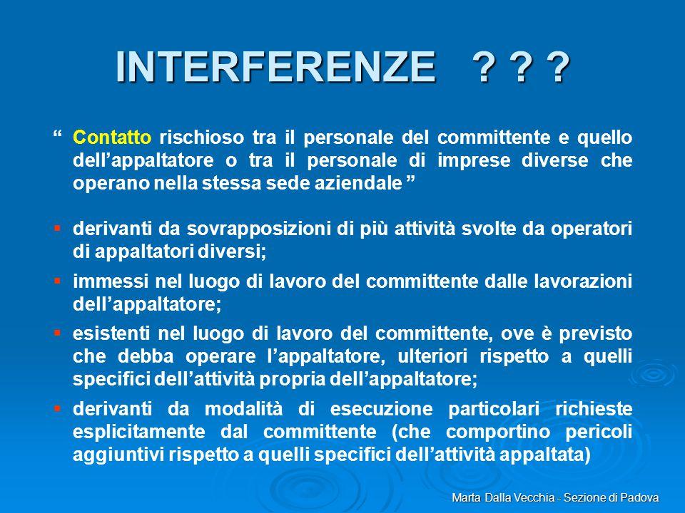 Marta Dalla Vecchia - Sezione di Padova INTERFERENZE .