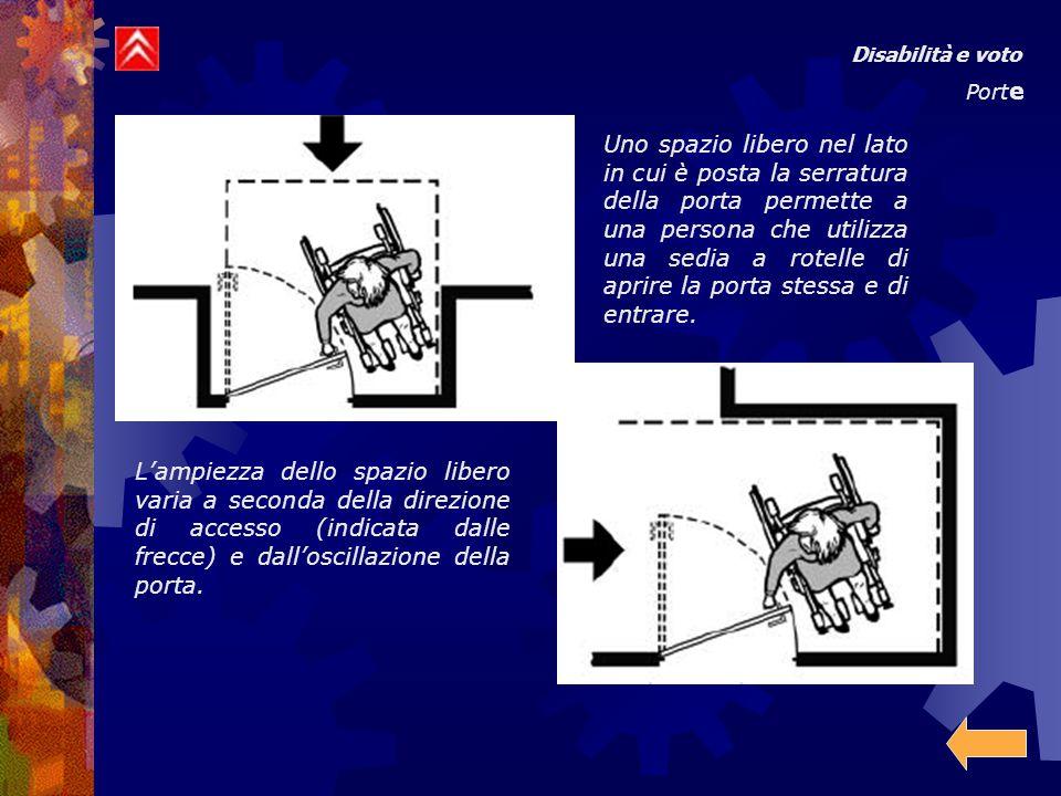 Disabilità e voto Port e L'ampiezza dello spazio libero varia a seconda della direzione di accesso (indicata dalle frecce) e dall'oscillazione della porta.