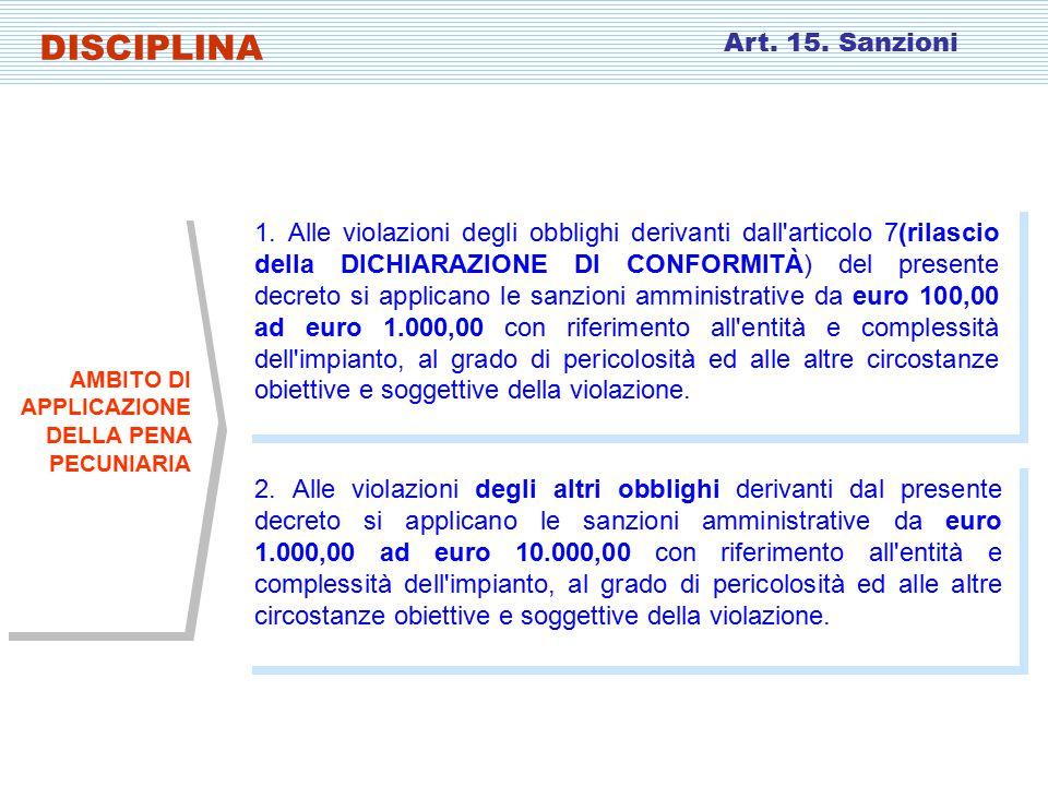 2. Alle violazioni degli altri obblighi derivanti dal presente decreto si applicano le sanzioni amministrative da euro 1.000,00 ad euro 10.000,00 con