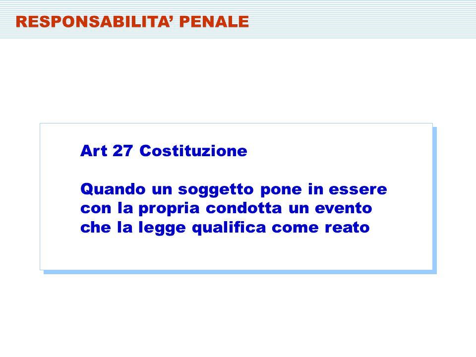 Art 27 Costituzione Quando un soggetto pone in essere con la propria condotta un evento che la legge qualifica come reato RESPONSABILITA' PENALE