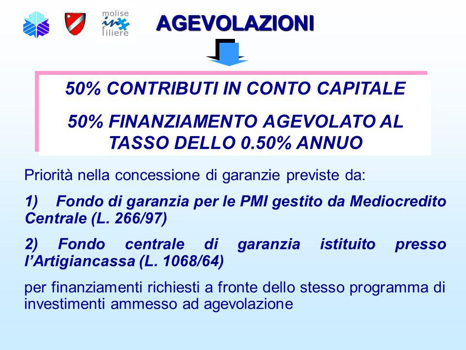 AGEVOLAZIONI 50% CONTRIBUTI IN CONTO CAPITALE 50% FINANZIAMENTO AGEVOLATO AL TASSO DELLO 0.50% ANNUO 50% CONTRIBUTI IN CONTO CAPITALE 50% FINANZIAMENTO AGEVOLATO AL TASSO DELLO 0.50% ANNUO Priorità nella concessione di garanzie previste da: 1) Fondo di garanzia per le PMI gestito da Mediocredito Centrale (L.
