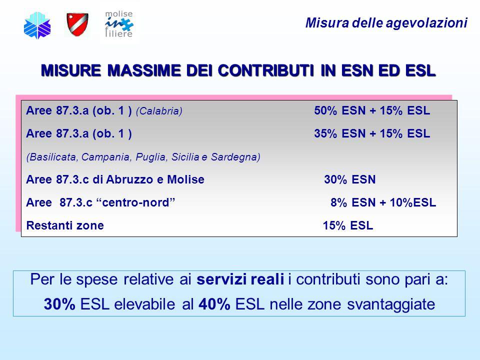 Aree 87.3.a (ob. 1 ) (Calabria) 50% ESN + 15% ESL Aree 87.3.a (ob. 1 ) 35% ESN + 15% ESL (Basilicata, Campania, Puglia, Sicilia e Sardegna) Aree 87.3.