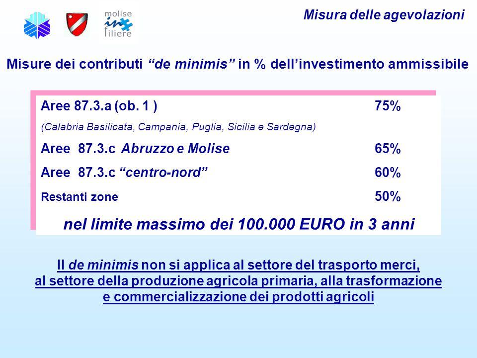 """Misure dei contributi """"de minimis"""" in % dell'investimento ammissibile Aree 87.3.a (ob. 1 )75% (Calabria Basilicata, Campania, Puglia, Sicilia e Sardeg"""