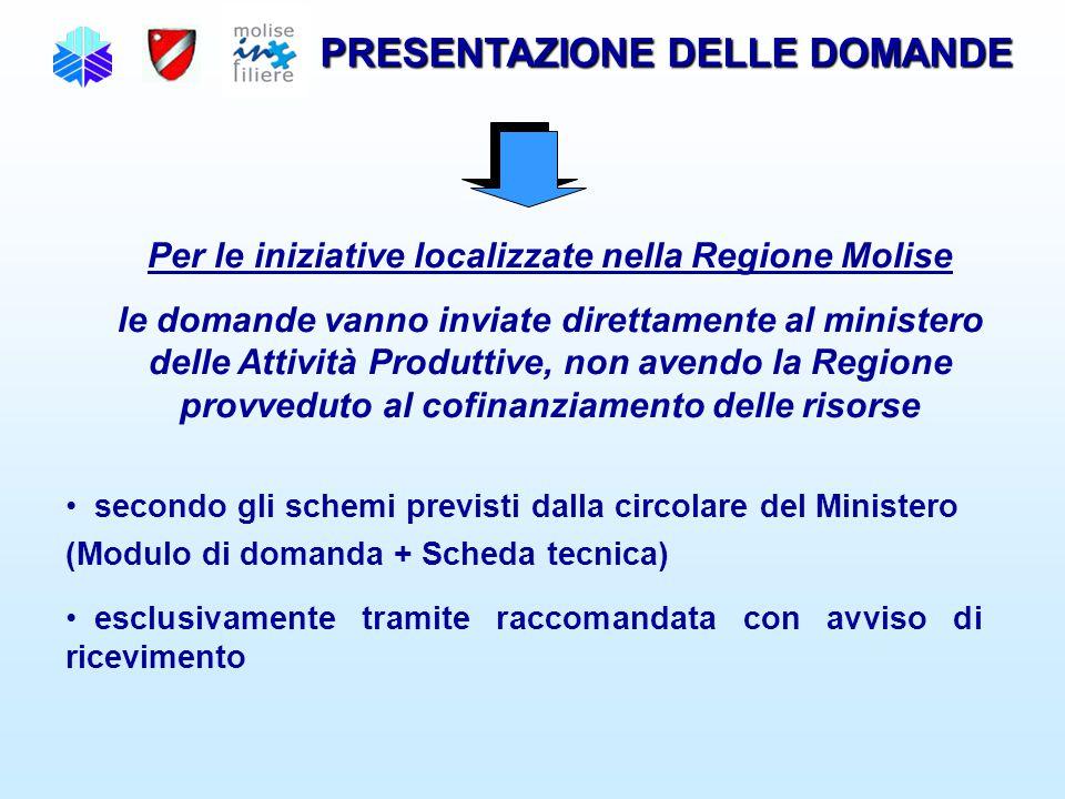 PRESENTAZIONE DELLE DOMANDE secondo gli schemi previsti dalla circolare del Ministero (Modulo di domanda + Scheda tecnica) Per le iniziative localizza