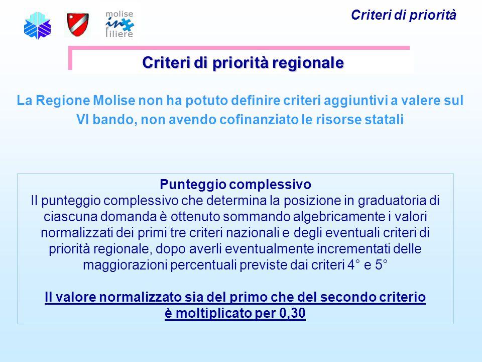 Criteri di priorità Criteri di priorità regionale La Regione Molise non ha potuto definire criteri aggiuntivi a valere sul VI bando, non avendo cofina