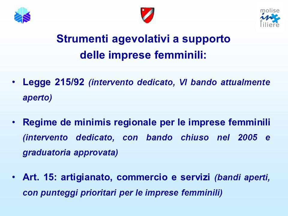 Legge 215/92 (intervento dedicato, VI bando attualmente aperto) Regime de minimis regionale per le imprese femminili (intervento dedicato, con bando chiuso nel 2005 e graduatoria approvata) Art.