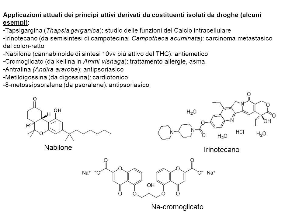 Applicazioni attuali dei principi attivi derivati da costituenti isolati da droghe (alcuni esempi): -Tapsigargina (Thapsia garganica): studio delle fu