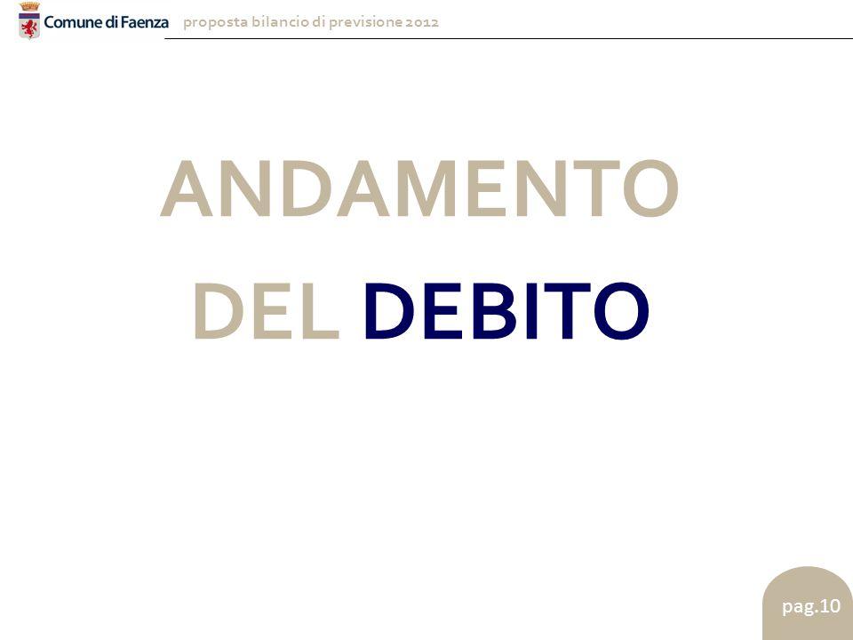 proposta bilancio di previsione 2012 pag.10 ANDAMENTO DEL DEBITO
