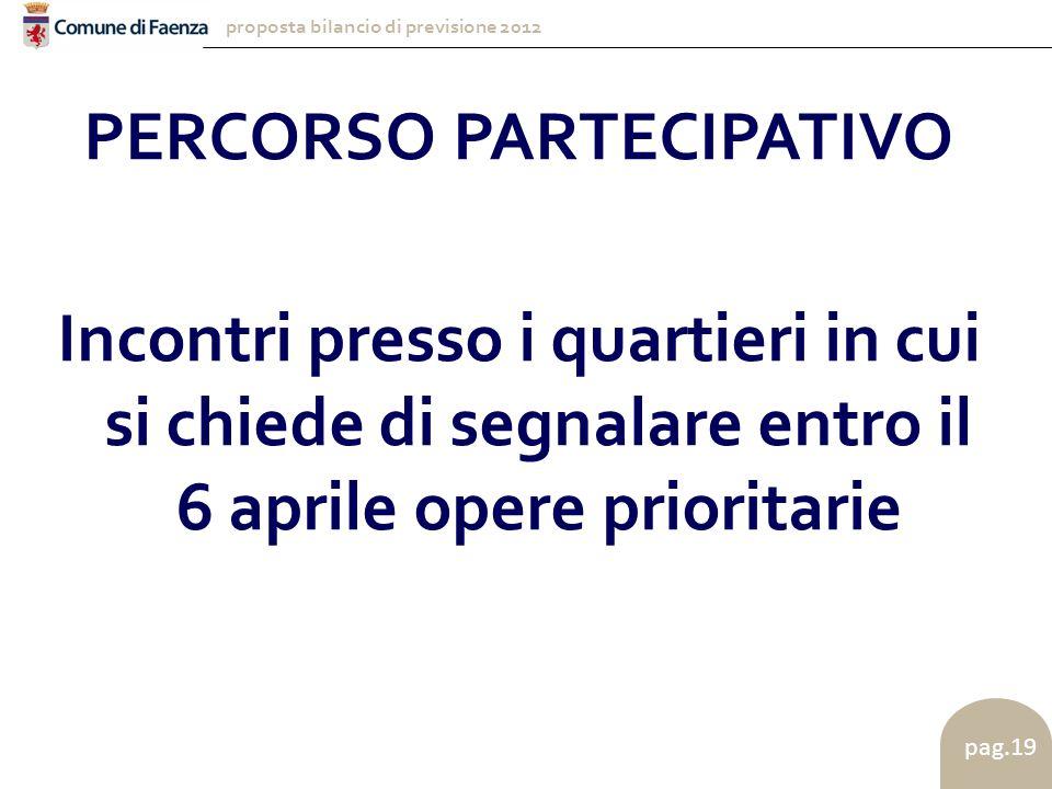 proposta bilancio di previsione 2012 pag.19 PERCORSO PARTECIPATIVO Incontri presso i quartieri in cui si chiede di segnalare entro il 6 aprile opere prioritarie