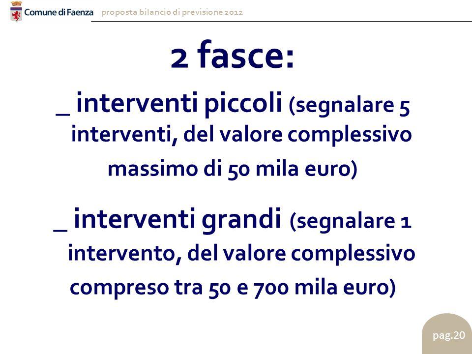 proposta bilancio di previsione 2012 pag.20 2 fasce: _ interventi piccoli (segnalare 5 interventi, del valore complessivo massimo di 50 mila euro) _ interventi grandi (segnalare 1 intervento, del valore complessivo compreso tra 50 e 700 mila euro)