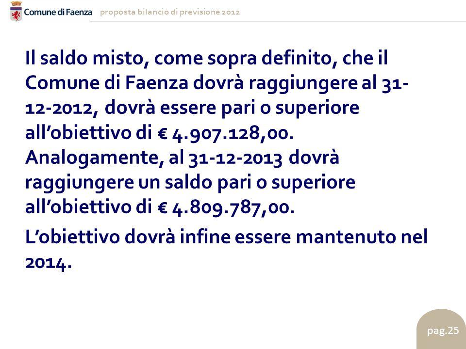 proposta bilancio di previsione 2012 pag.25 Il saldo misto, come sopra definito, che il Comune di Faenza dovrà raggiungere al 31- 12-2012, dovrà essere pari o superiore all'obiettivo di € 4.907.128,00.