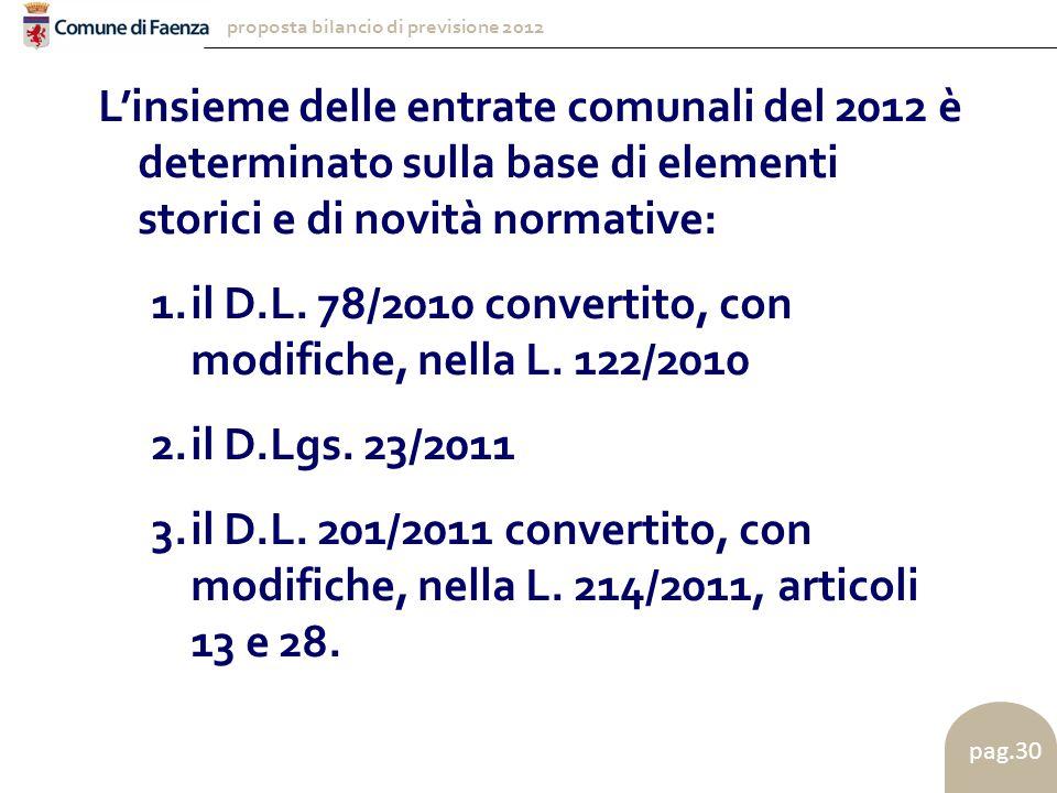 proposta bilancio di previsione 2012 pag.30 L'insieme delle entrate comunali del 2012 è determinato sulla base di elementi storici e di novità normative: 1.il D.L.