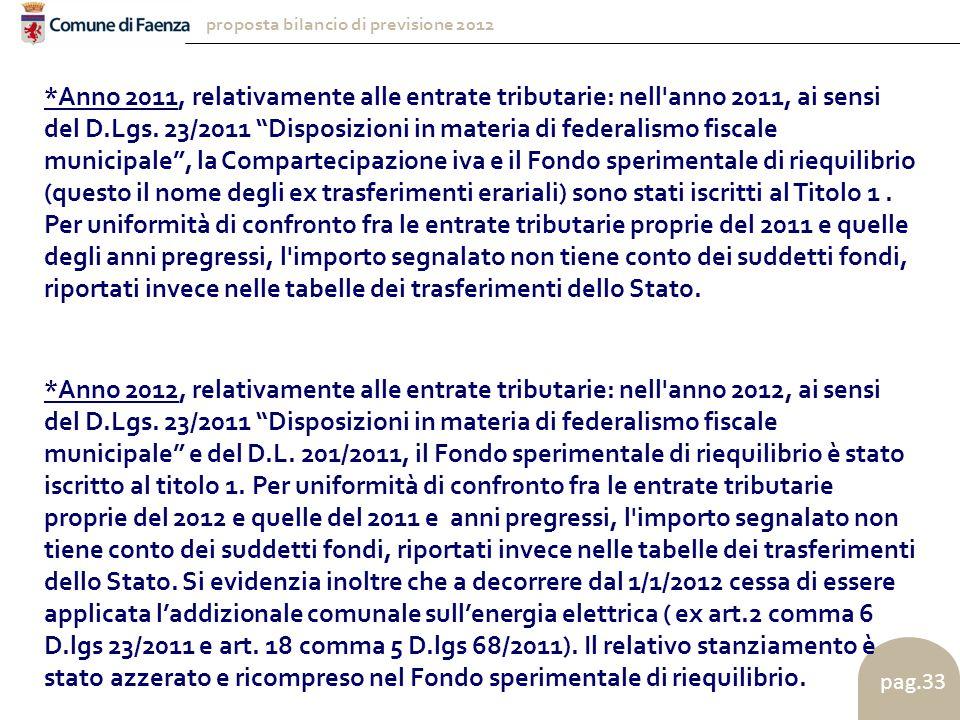 proposta bilancio di previsione 2012 pag.33 *Anno 2011, relativamente alle entrate tributarie: nell anno 2011, ai sensi del D.Lgs.