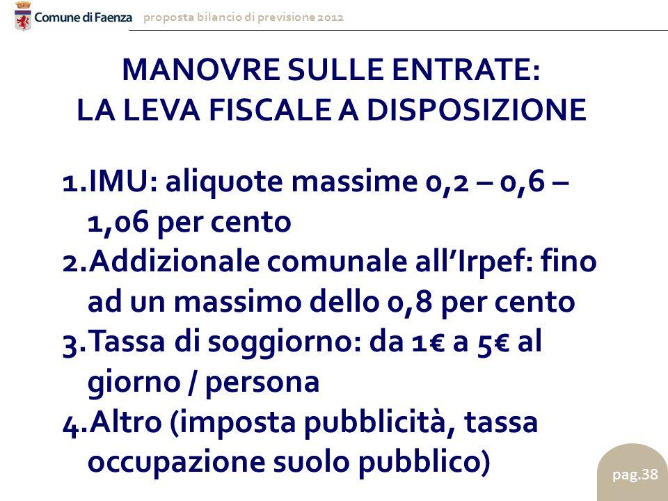 proposta bilancio di previsione 2012 pag.38 MANOVRE SULLE ENTRATE: LA LEVA FISCALE A DISPOSIZIONE 1.IMU: aliquote massime 0,2 – 0,6 – 1,06 per cento 2.Addizionale comunale all'Irpef: fino ad un massimo dello 0,8 per cento 3.Tassa di soggiorno: da 1€ a 5€ al giorno / persona 4.Altro (imposta pubblicità, tassa occupazione suolo pubblico)